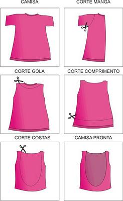 http://www.temdicas.com/wp-content/uploads/2012/02/abadas-personalizados-passo-a-passo-fotos-e-como-fazer3-150x150.jpg